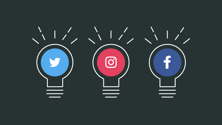 4 Types Of Social Media & Functions