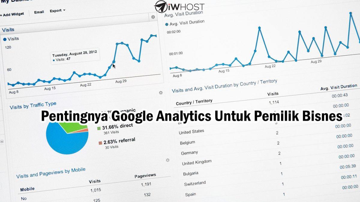 Pentingnya Google Analytics Buat Pemilik Bisnes