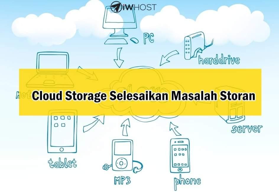 Cloud Storage Selesaikan Masalah Storan